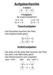 Lernplakat zu Aufgabenfamilien + und - (Tauschaufgaben, Umkehraufgaben)