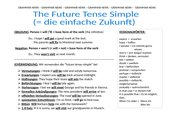 Grammar poster: Look into the future