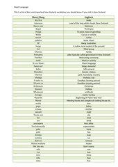 Useful Maori Vocabulary