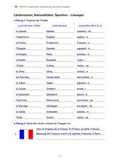 Ländernamen, Nationalitäten, Sprachen