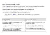 Synopse der Formatierungsregeln für das 4t-WIKI