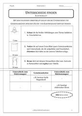 Unterschiede finden Elektromagnet - Dauermagnet