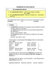 Grundwissen Wortarten und Fachausdrücke Latein