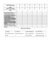 Bewertungskriterien für Heftführung