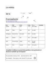 Partnerbögen für Wetterbeschreibung in der Frankophonie 2. Lernjahr