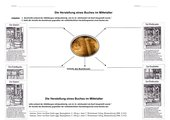 Mittelalter: Die Herstellung eines Buches