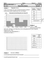 Arbeit Natürliche Zahlen- Form A + B