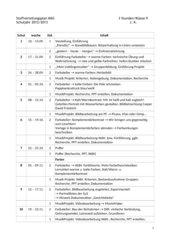 Stoffverteilungsplan MSG - Werkrealschule 9. Klasse