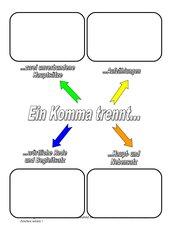 Ein Komma trennt... - Schaubild mit Zuordnungsaufgaben