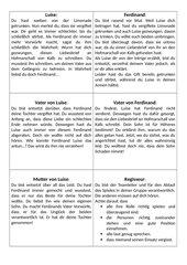 Deutsch Arbeitsmaterialien Kabale Und Liebe Schiller 4teachers De