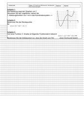 HÜ Graphisches Differenzieren - Wendepunkt - Steckbrief