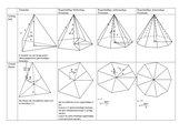 Übersicht Pyramiden mit ungeradzahliger Eckenzahl der Grundfläche
