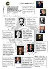 Zuordnung von 10 US-Präsidenten
