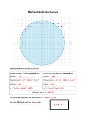 Der Flächeninhalt des Kreises