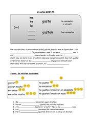 el verbo gustar/encantar