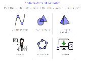 Schrägbild einer regelmäßigen dreiseitigen Pyramide