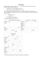 4teachers - Arbeitsblatt zu den lateinischen Pronomen
