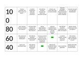 Jeopardy-Quiz Geschichte nach Klasse 5 und 6