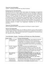 UR-Entwurf. Die Arbeit der Ägyptischen Bauern - eine Pro-Contra Diskussion