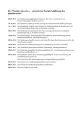 """Der Weg des Bundesgesetzes - """"Gesetz zur Fortentwicklung des Meldewesens"""""""