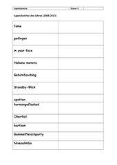 Liste einiger Jugendwörter der Jahre 2008-2013