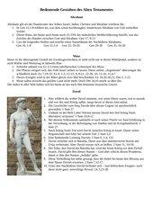 Bedeutende Gestalten des Alten Testaments
