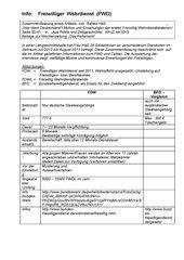 Freiwilliger Wehrdienst (FWD)  -  Info und Zahlen