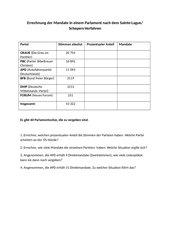 Errechnung der Mandate in einem Parlamment  nach dem Sainte-Lague/Schepers-Verfahren