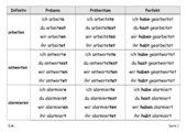 Konjugation-Vorlage schwieriger Verben