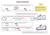 Übersicht Past Tenses für SuS (vergleichende/bildliche Darstellung)