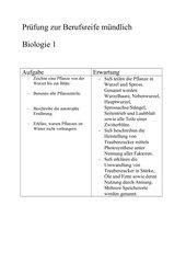 Vorschläge zur Berufsreifeprüfung mündlich Bio