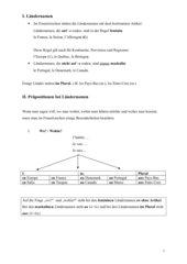 Artikel und Präpositionen bei Ländernamen