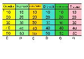 Quiz zu Flächeninhalt und Umfang von Vierecken
