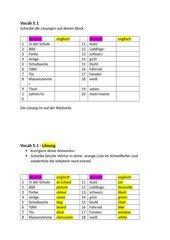Englisch 5 New Highlight 1 Bayerm, Vokabeltraining/übungen/abfragen