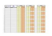 Schülerfehlzeitenliste 2015/16