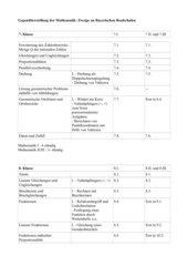 Gegenüberstellung der Mathematikzweige an Bayerischen Realschulen
