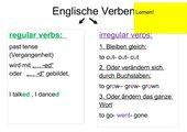 Plakat Verben Englisch