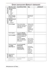 Checkliste mit Steinbruch: Einen sachlichen Bericht verfassen