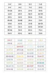 Zuordnung der Aufgaben zu den Grundaufgaben