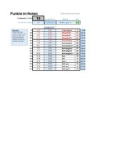 Vorlagen zur Notenumrechnung (15Pt), Beurteilung von Referaten etc