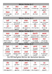 100 häufigste Wörter