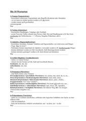 Zusammenfassung der 10 Wortarten
