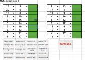 Kopfrechnentests mit Excel bzw. LibreOffice