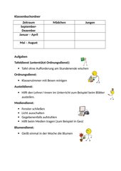 Aufgabenliste der Klassendienste