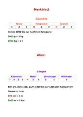 Vergleich Gewichte und Längen umwandeln