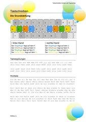 Tastschreiben mit typewriter - Grundstellung