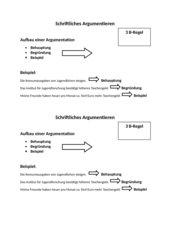 Merkblatt zum Schriftlichen Argumentieren
