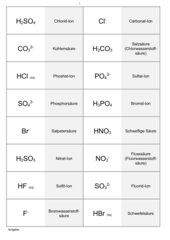 Domino Säuren und Säurerest-Ionen