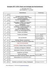 Jahresplanung Mathe 5 Schulstufe