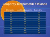 Jeopardy Mathematik 5 Klasse